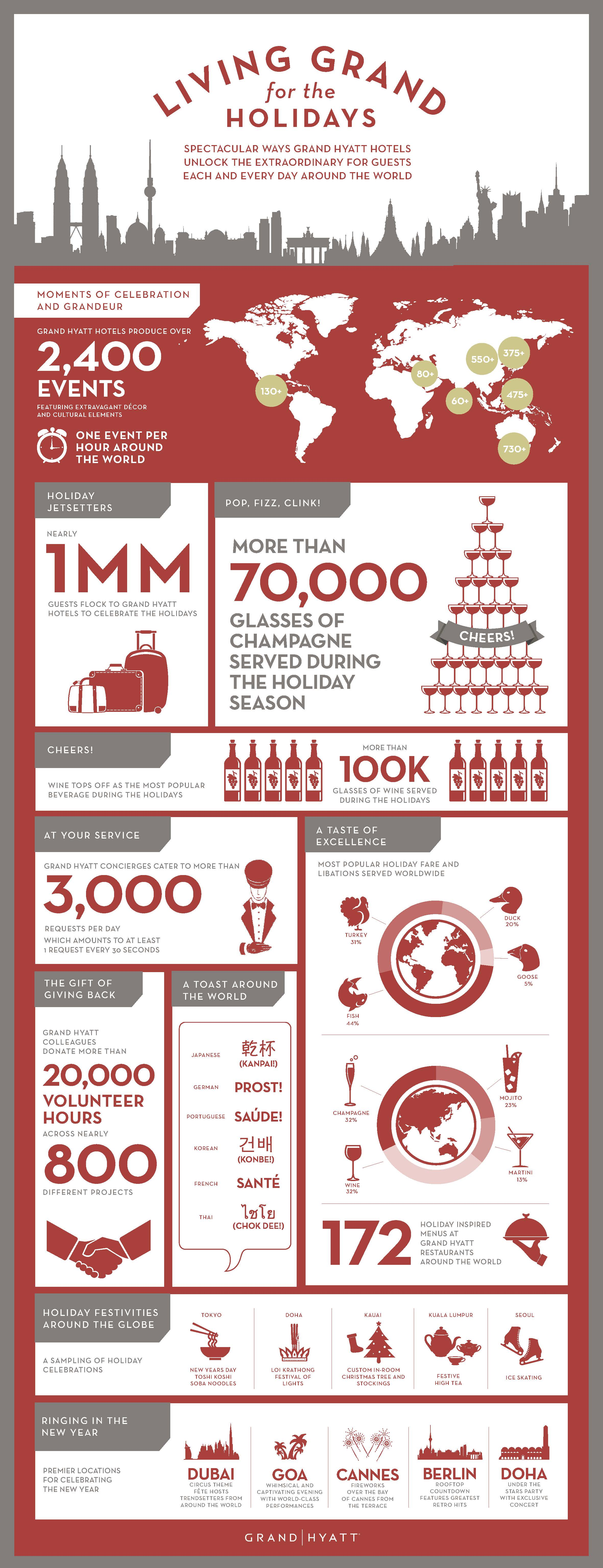 GrandHyatt_LivingGrandfortheHoliday_Infographic_Final